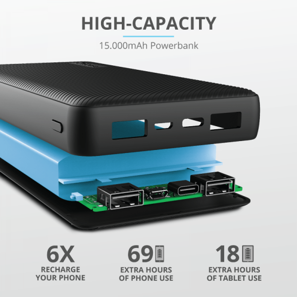 Baterie externa TRUST PRIMO 15.000 mah, USB-C 3A